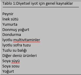 iyot-tablo1